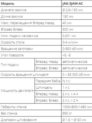 Внутришлифовальный станок JAG-3JAW-AC