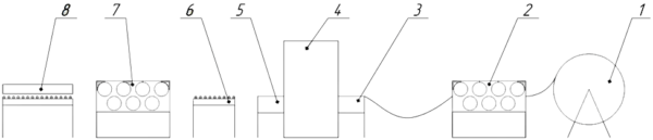 Комплекс автоматической линии на базе прессов